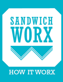 Sandwich Worx – How it worx